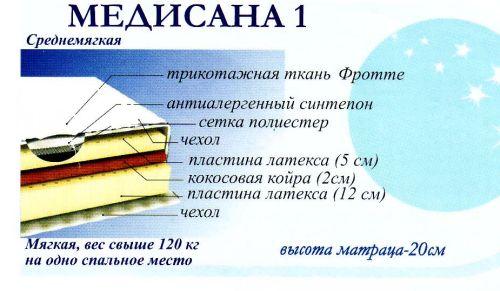 Медисана 1