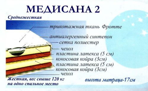 Медисана  2