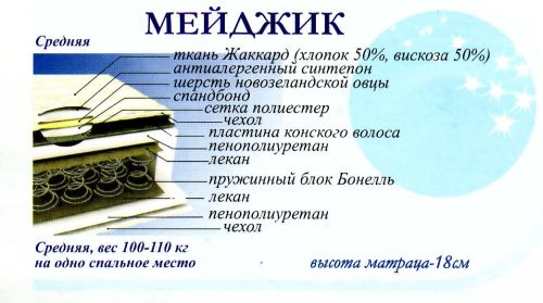 Мейджик