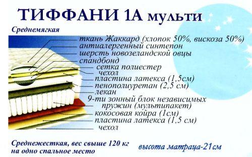Тиффани 1А (мульти)